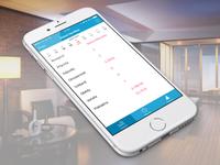 Plazaro iOS app: Dashboard