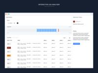 Interactive log analyzer