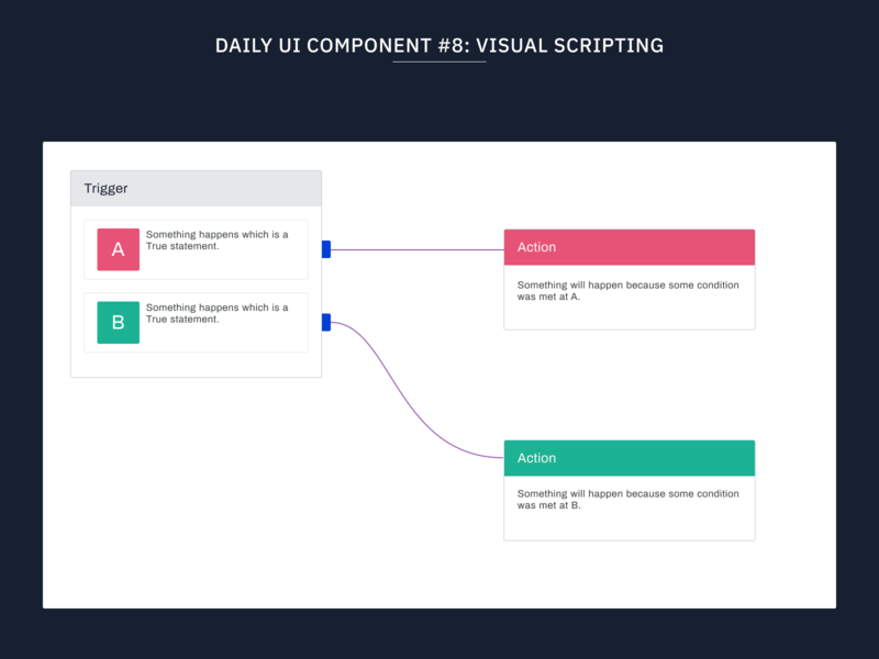 Daily UI Component #8: Visual Scripting minimal design systems web flat uidesign ux ui web design scripting paths automation visual scripting design system components component library