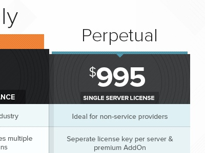 Minimal Pricing Chart website pricing plans pricing table orange blue