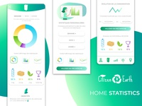Home Statistics Citizen Earth