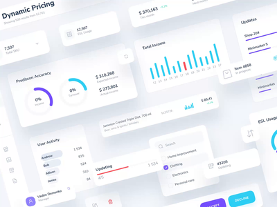 Dashboard UI Kit style guide atomic elements uidesign design system components website data eccomerce web ui retail analysis dashboard ui kit