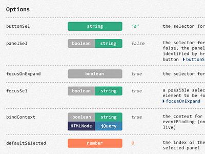 Options Types - JavaScript Documentation javascript ui documentation ux