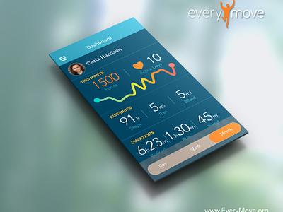 Everymove Dashboard dashboard fitness health mobile ios7