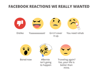 Facebook reactions we really wanted