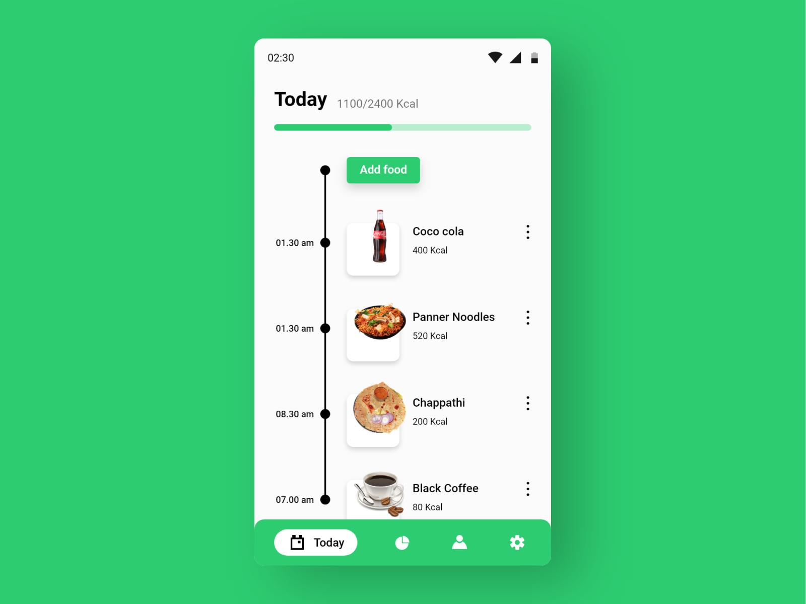 Calorie Tracker By Arun Karunanithi On Dribbble