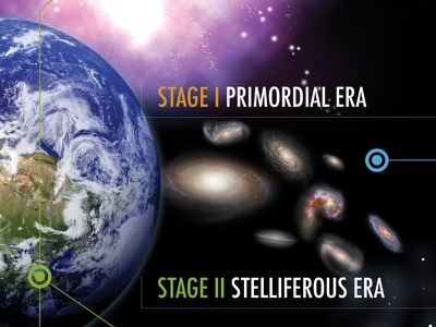 """The Universe: Matter, Energy, Life"" Poster universe big bang galaxies earth saturn hubble nasa energy matter life space poster"