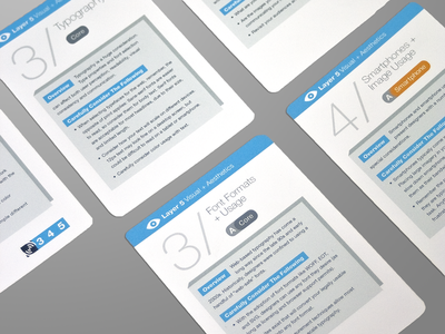 Process Cards Revision