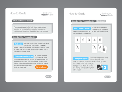 Process Cards 1.0 Rules ux ui process cards interactive web design rwd
