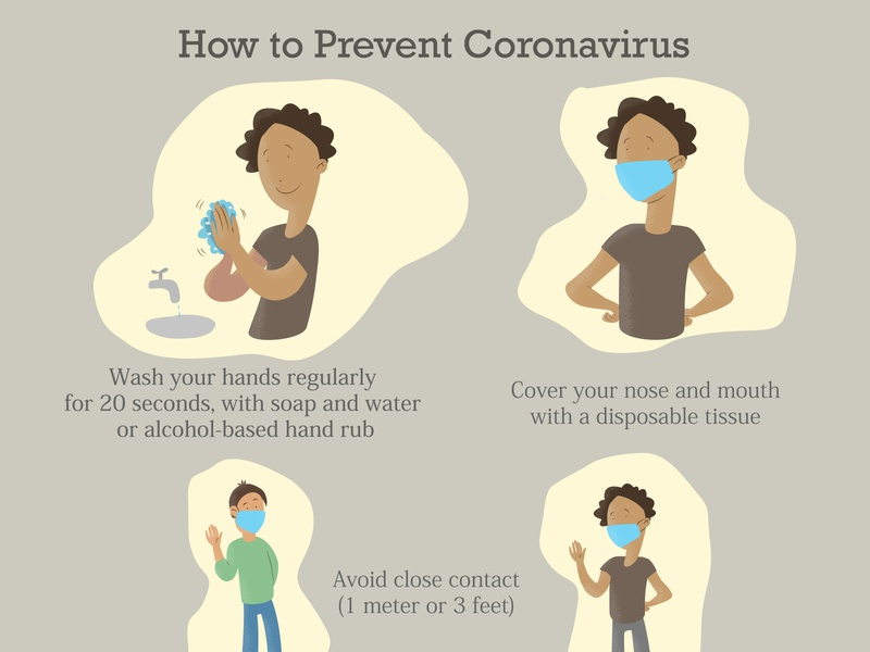 How to prevent corona virus