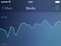 Wrnc stocks 2