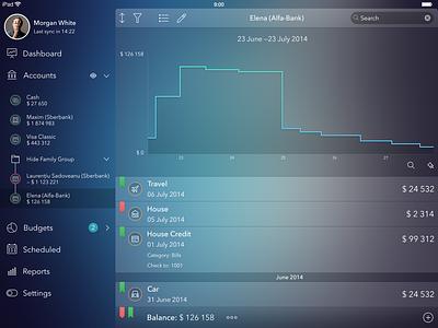 Finance iPad App [Dashboard] app ui ios7 ipad iphone secret finance dashboard