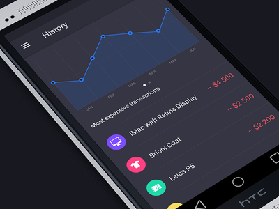 Walle Finance App [History Android]