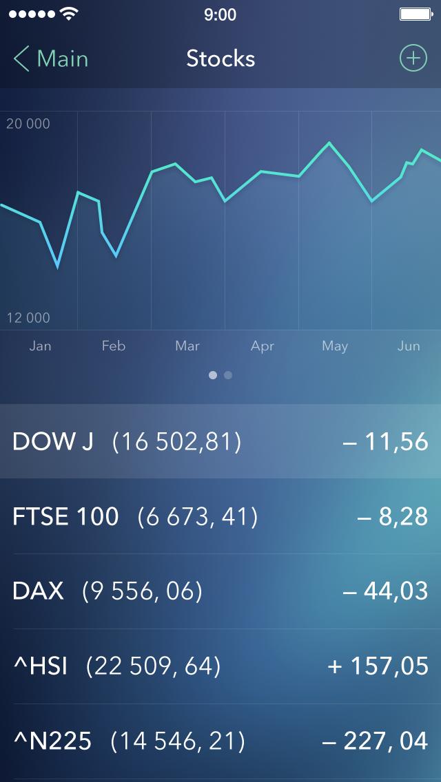 Wrnc stocks