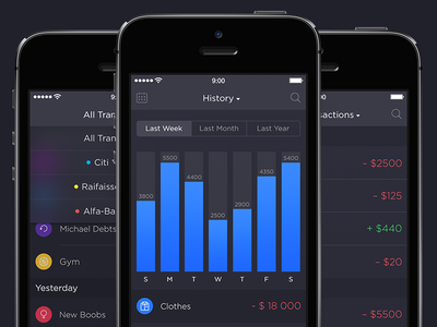 Walle Finance App [Transactions & Week History] app ui ios7 ipad iphone walle finance