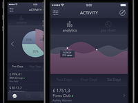 Analytics App [Freebie]