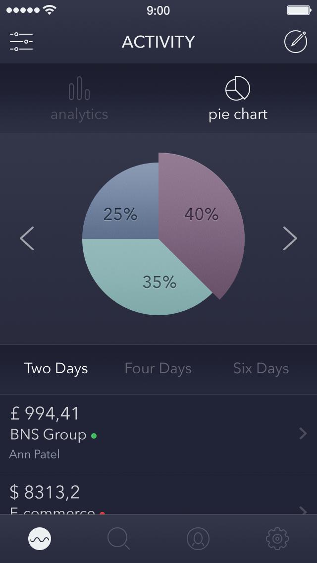 Analytics pie chart