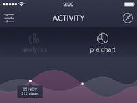 Analytics wave chart