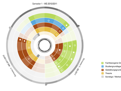 Infographic draft infographic graphikdesign informationdesign
