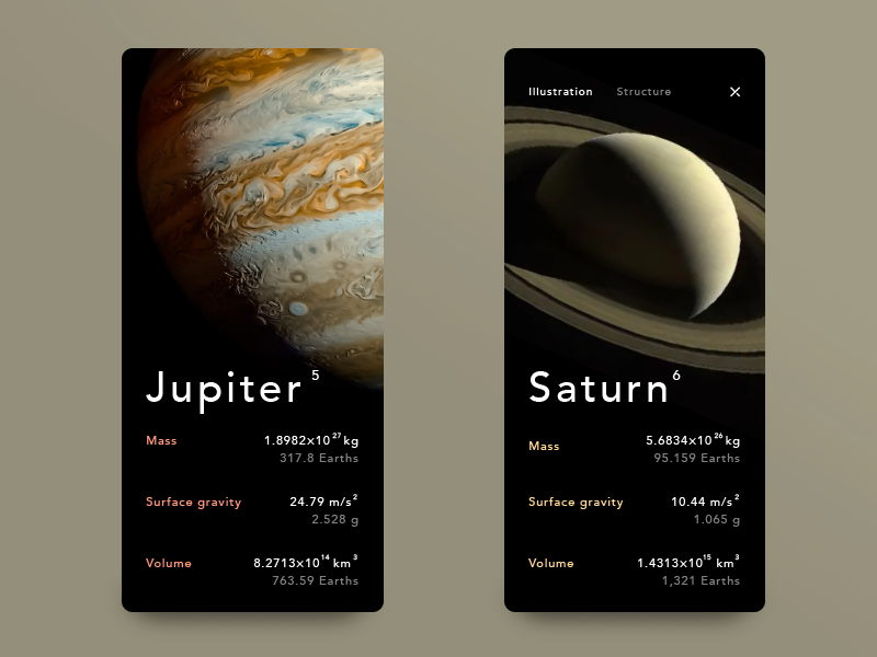 Planets universe infographic info space planet