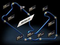 F1 British GP