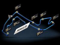 F1 Monaco GP