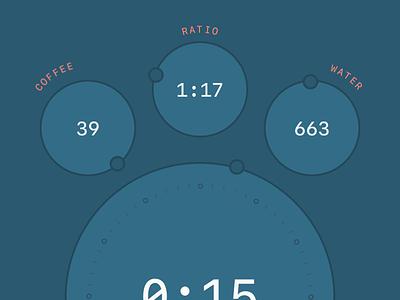 Coffee Calculator / Timer coffee. watch face calculator timer ui interface