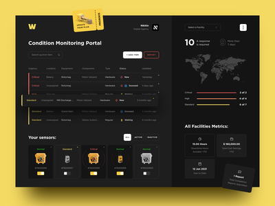 Condition Monitoring System Dashboard webdesign tracking system user experience dark ui devices monitoring dashboard sketch design ui ux