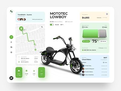 E-Scooter Dashboard Desktop navigation charge scooter electric dashboard desktop sketch design ui ux