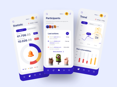 Dashboard Design Adaptive cryptocurrency chart analytics bitcoin money rate wallet dashboard finances mobile view website adaptive app ios sketch design ui ux