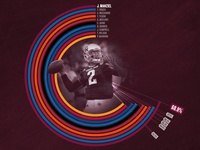 Johnny Football's Career Completion %