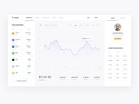 Sortex Cryptocurrency Dashboard