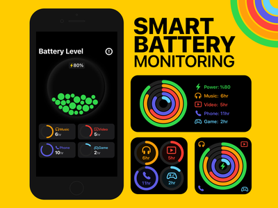 Smart Battery Monitoring mobile neomorfism iphone iosapp ios14homescreen ios14 design battery apple design apple