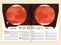 MARS spread