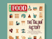 Cover food