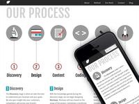 Go Grow Website Redesign