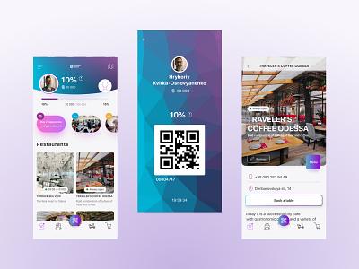 App for the Synergy Group restaurant chain e-commerce triangle gradient app design app profile qr code qr restaurant app restaurant figma ux ui branding