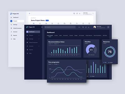 Risk Management Project - Dashboard modern flat icons dashboad analytics app design desktop finance dashboard dark theme design management