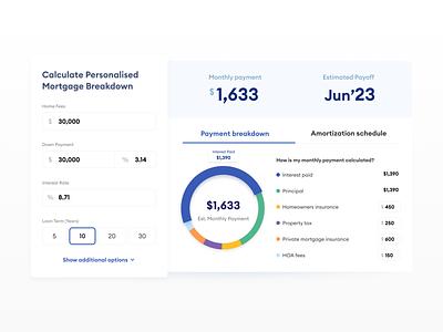 Mortgage Loan Calculator finance dashboard calculator mortgage uidesign uxdesign