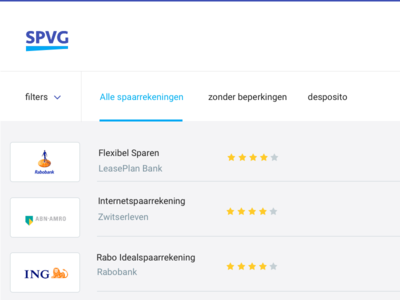 Banking rates listing rating financial rates banking