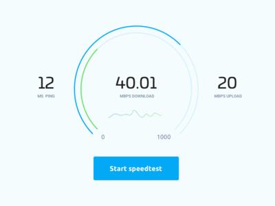 Broadband Bandwidth Speed Test bandwidth broadband speed provider