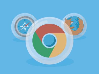 Browserglobe