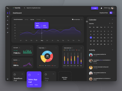 Teamify - Project Management Dashboard Dark Mode