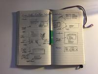 Case Study Sketching