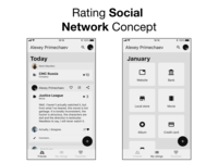 Rating Social Network Concept