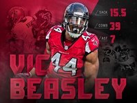 "Vic ""Beastly"""