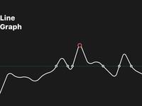 Line Graph Tricks on Sketch App