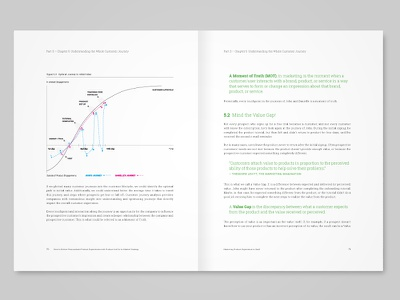 APTRINSIC book & infographics design startup marketing saas book layout typography layout information design infographic graph book design book