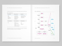 APTRINSIC book & infographics design