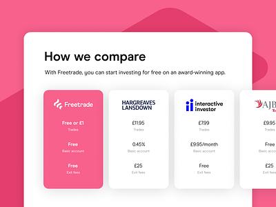 Pricing Page - Comparison Table web design table website investing stocks finance comparison table pricing table pricing